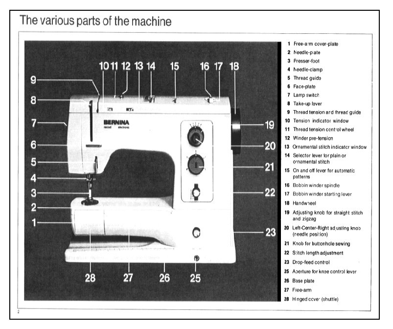 Bernina 830 Sewing Machine Manual Pdf
