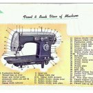 Fleetwood Zig Zag Sewing Machine Manual Pdf