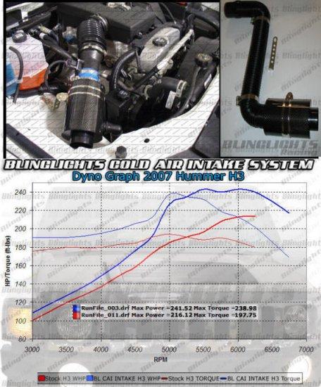 2005-2009 Dodge Dakota V6 Cold Air Intake System 06 07