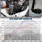 2007-2009 Honda Fit Carbon Fiber Cold Air Intake System