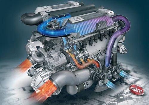 "Bugatti Veyron Grand Sport 1001 HP Engine Poster Print 16"" x 12"""