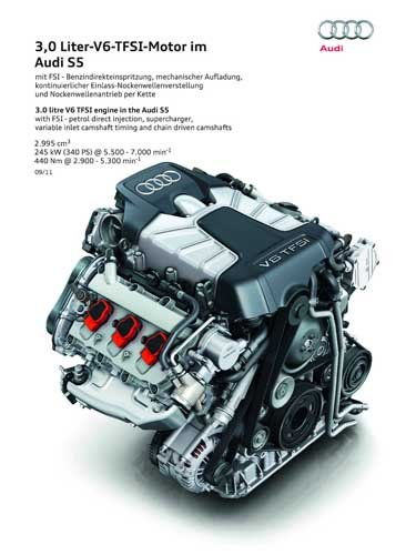 "Audi S5 3.0 Liter Engine Car Poster Print on 10 mil Archival Satin Paper 12"" x 16"""