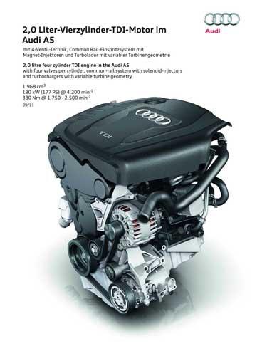 "Audi A5 2.0 Liter Engine Car Poster Print on 10 mil Archival Satin Paper 24"" x 32"""