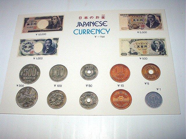 Unused Vintage Postcard-JAPANESE CURRENCY-Yen
