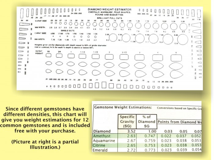 Diamond Weight Estimator: Free Gift with Purchase