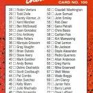 Card #100 Checklist 28-129