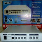 JV-TV5020 JWIN 8 CHANNEL COLOR QUAD SPLITTER