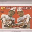 1988 Topps Baseball Card #4A Eddie Murray Record Breaker Error