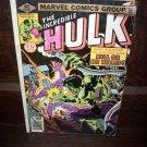 The Incredible Hulk Man Monster vs Machine Man Kill or be Killed Marcel Comics 1979