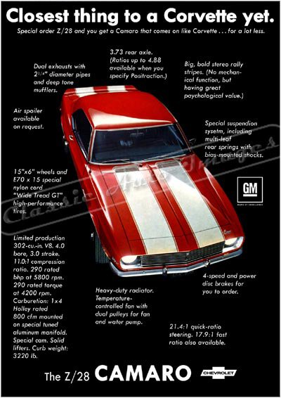 1968 Camaro Z 28 Ad Digitized Amp Re Mastered Poster Print