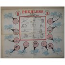Original 1974 Tecumseh Promotional Service Chart Form No. 693345A 1/74 (Vintage Collectible)