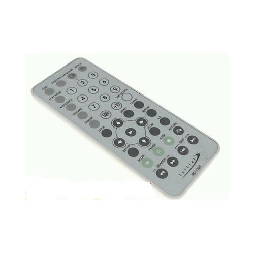 Initial Remote Control No. RC-1700 (Refurbished)