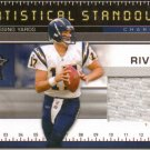 2007 LR&S Philip Rivers Jersey #128/250