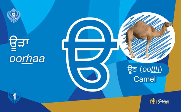 Gurmukhi Learning Flash Cards