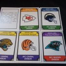 Set of 5 OOOPS Deed Cards from NFL-OPOLY Board Game The goofed ones!