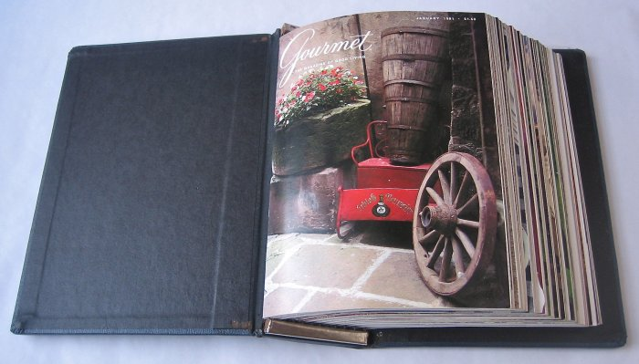 Gourmet Magazine 1981 - Complete Set of 12 Issues in Bound Volume - Volume 41, Numbers 1-12