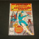 Amazing Spider-Man Annuals #22-28 7 Issues!