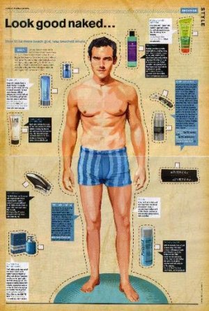 LOOK GOOD NAKED Magazine Paper Doll Accessories 2 PAGES