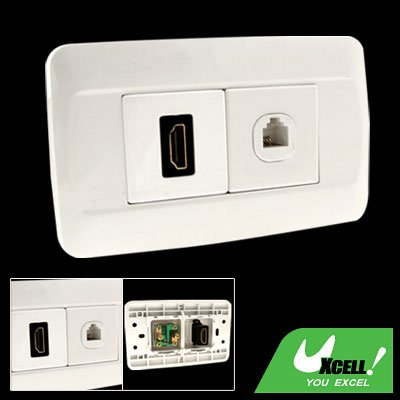 Dual Wall Jacks Panel HDMI 4 Pin RJ11 Telephone Plate