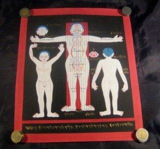 Medical Chakra Thangka Thangka Painting Nepal Art A
