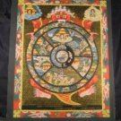 24 K Gold Thangka Thanka Painting Wheel of Life dragons Nepal Himalayan Art A4