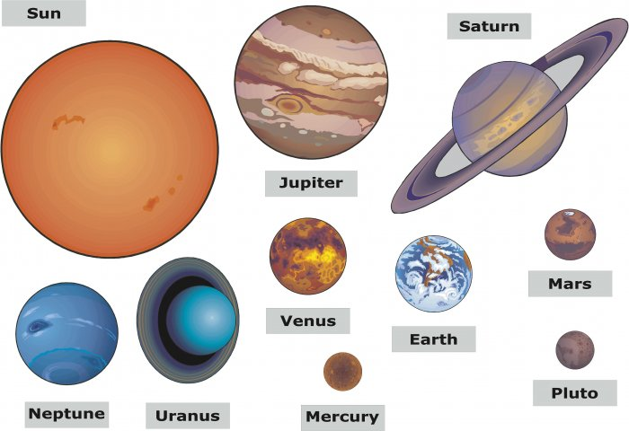 oversized pla s and solar system realitistic wall decal