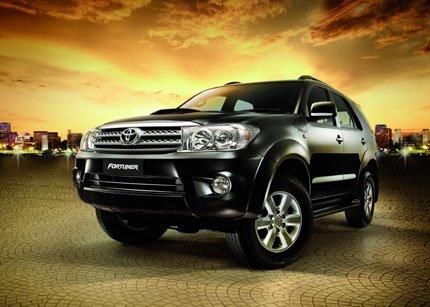 OBD-II Smart Gauge for Toyota Fortuner