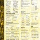 Basics of Drumming Wall Chart by Siegfried Hofmann