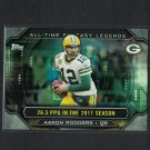 AARON RODGERS 2015 Topps All-Time Fantasy Legends Cal Golden Bears & Packers