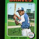 1975 TOPPS MINI #33 DUSTY BAKER BRAVES  NM