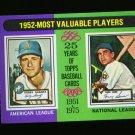 1975 TOPPS MINI #190 MVP'S SHANTZ AND SAUER NM