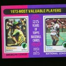 1975 TOPPS MINI #211 MVP JACKSON AND ROSE REDS NM-MT