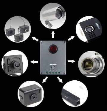 Free shipping LENS Detector MDL-100 spy camera Detector RF Detector