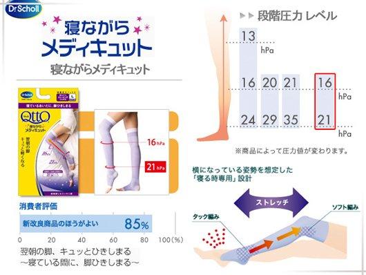 DR.SCHOLL QTTO Sleepwear Stockings L