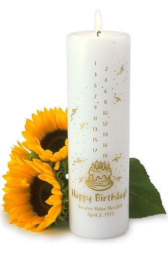 Personalized Birthday Countdown Candle GC324