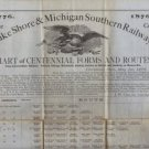 Lake Shore & Michigan Southern Railroad Timetable c.1876