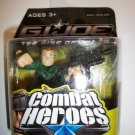 GI JOE COMBAT HEROES DUKE Figure