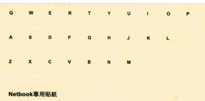 keyboard label of Cangjie (Inputting chinese char.) for netbook - white