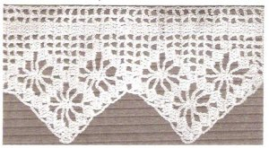 Trim Pattern, Pillowcase Lace, Spider Web Edging Crochet