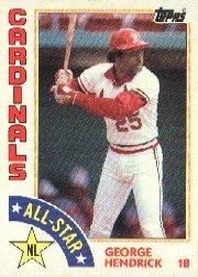 1984 Topps #386 George Hendrick