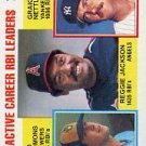1984 Topps #713 Reggie/Simmons