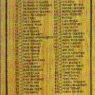 1987 Topps 128 Checklist 1-132