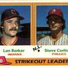 1981 Topps #6 Len Barker