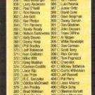 1989 Donruss 400 Checklist 358-467