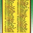 1990 Topps 376 Checklist 3 UER/(Higuera misalphabet-/ized in