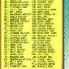 1990 Topps 526 Checklist 4