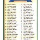 1990 Upper Deck 200 Checklist 101-200