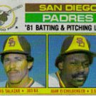 1982 Topps #366 Padres