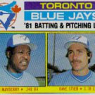 1982 Topps #606 Blue Jays
