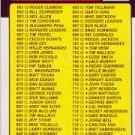 1986 Topps 791 Checklist: 661-792